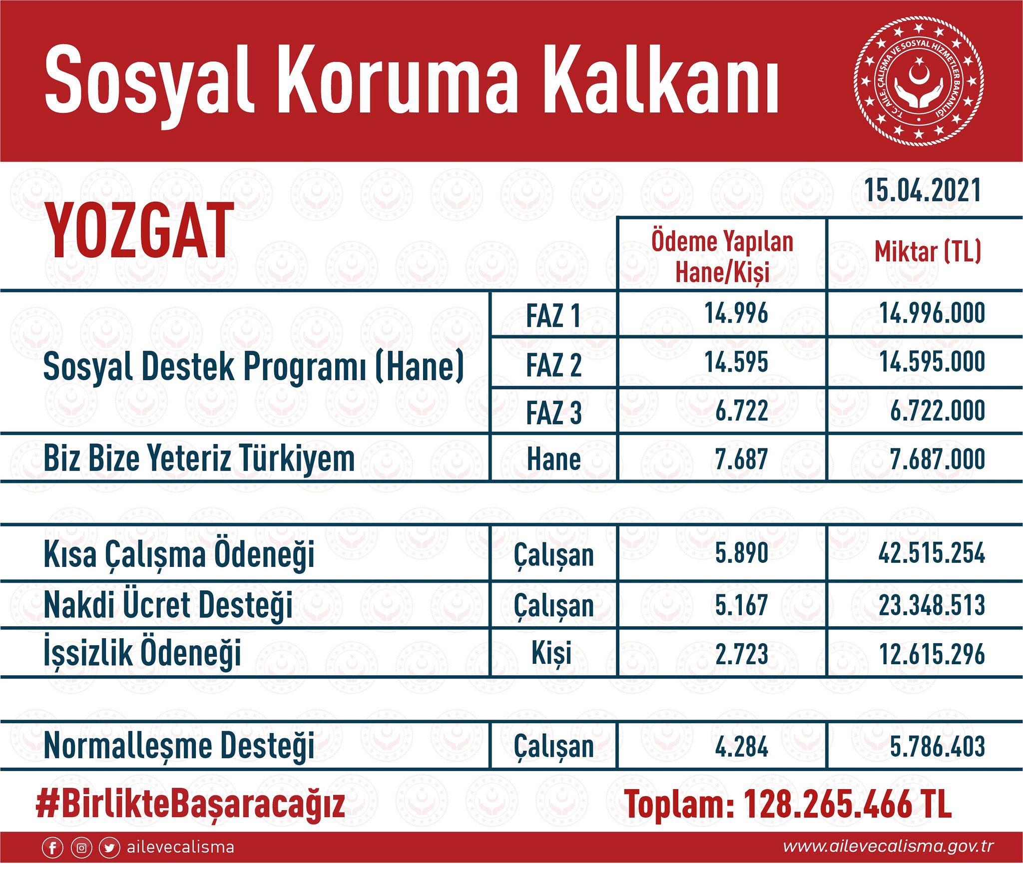 sosyal-koruma-kalkani-yozgat.jpg